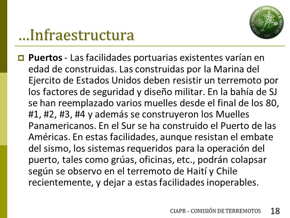 …Infraestructura Puertos - Las facilidades portuarias existentes varían en edad de construidas. Las construidas por la Marina del Ejercito de Estados