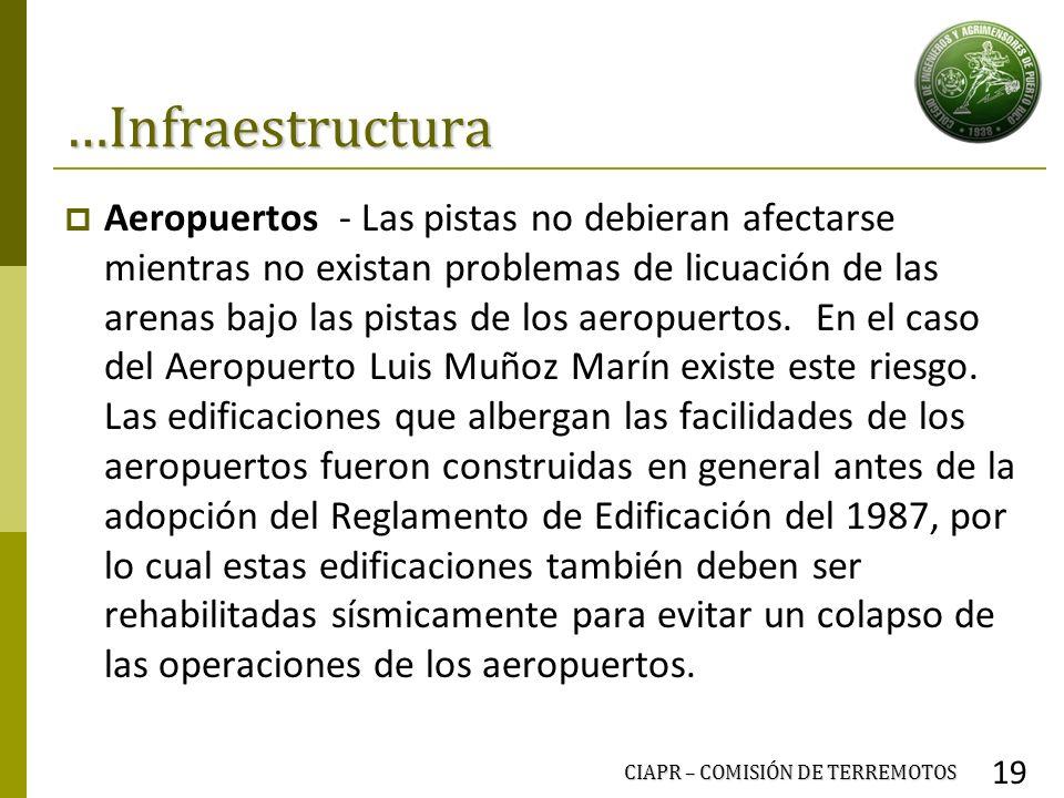 …Infraestructura Aeropuertos - Las pistas no debieran afectarse mientras no existan problemas de licuación de las arenas bajo las pistas de los aeropu