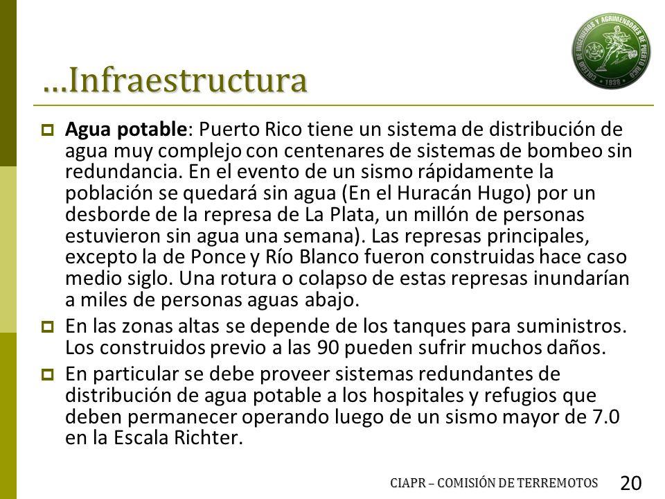 …Infraestructura Agua potable: Puerto Rico tiene un sistema de distribución de agua muy complejo con centenares de sistemas de bombeo sin redundancia.