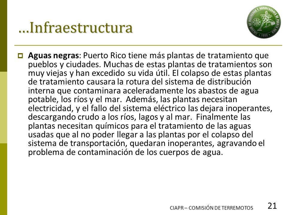 CIAPR – COMISIÓN DE TERREMOTOS 21 …Infraestructura Aguas negras: Puerto Rico tiene más plantas de tratamiento que pueblos y ciudades. Muchas de estas