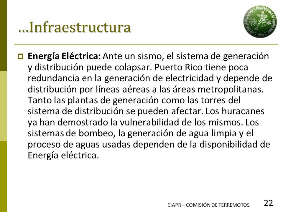 CIAPR – COMISIÓN DE TERREMOTOS 22 …Infraestructura Energía Eléctrica: Ante un sismo, el sistema de generación y distribución puede colapsar. Puerto Ri