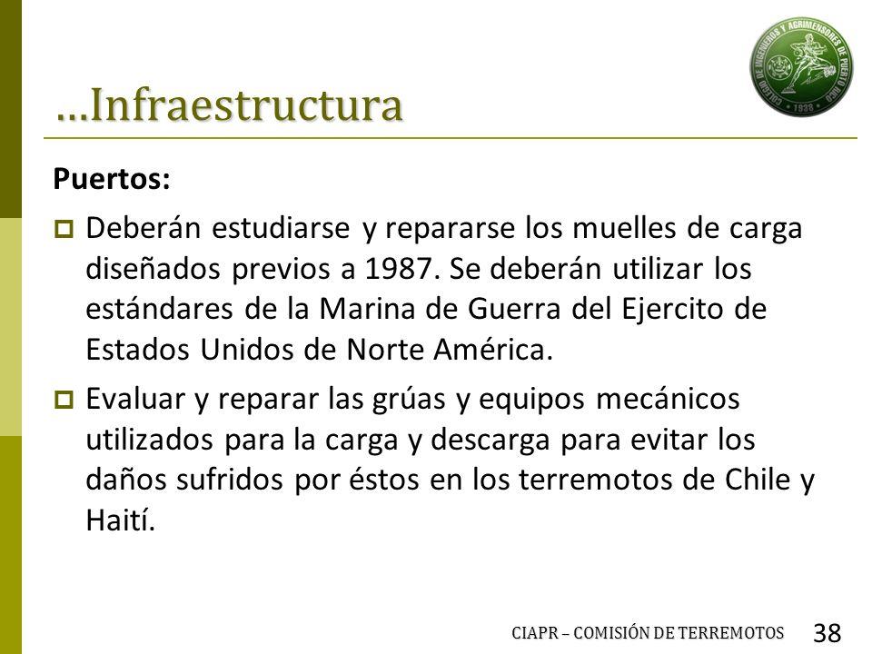 …Infraestructura Puertos: Deberán estudiarse y repararse los muelles de carga diseñados previos a 1987. Se deberán utilizar los estándares de la Marin