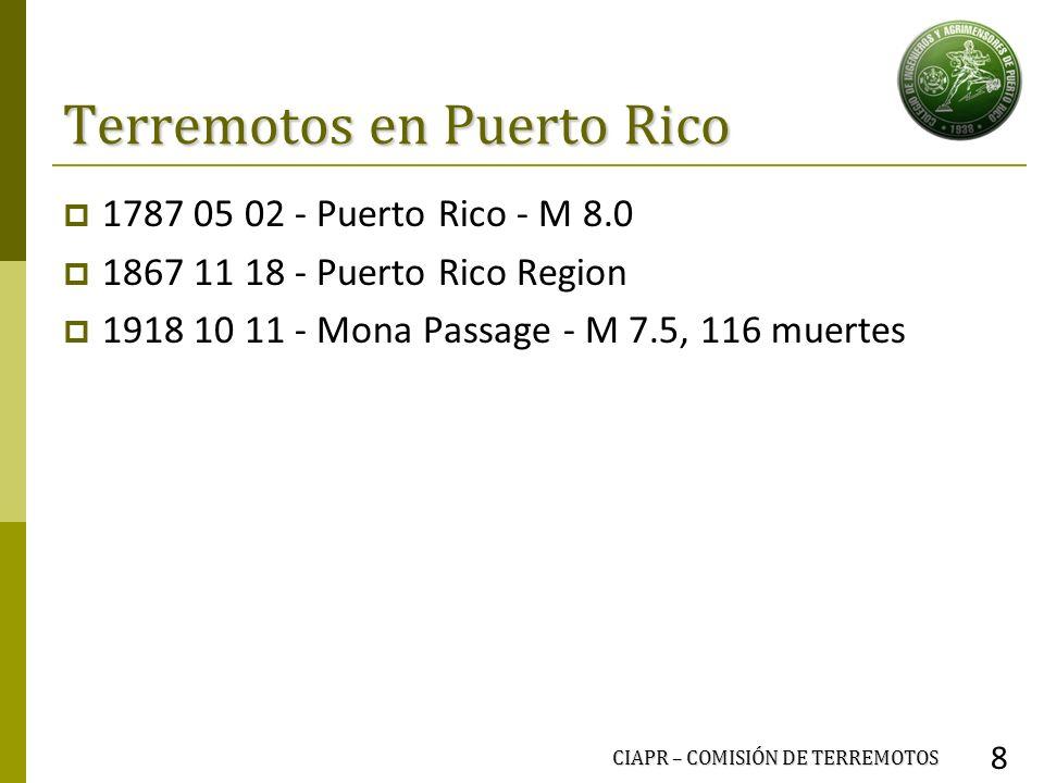 Terremotos en Puerto Rico 1787 05 02 - Puerto Rico - M 8.0 1867 11 18 - Puerto Rico Region 1918 10 11 - Mona Passage - M 7.5, 116 muertes CIAPR – COMI
