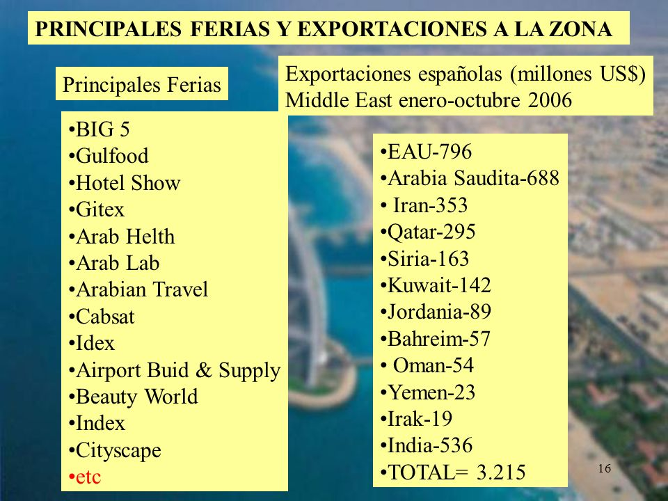 16 PRINCIPALES FERIAS Y EXPORTACIONES A LA ZONA BIG 5 Gulfood Hotel Show Gitex Arab Helth Arab Lab Arabian Travel Cabsat Idex Airport Buid & Supply Be