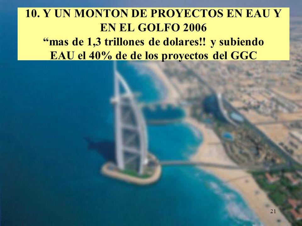 21 10. Y UN MONTON DE PROYECTOS EN EAU Y EN EL GOLFO 2006 mas de 1,3 trillones de dolares!! y subiendo EAU el 40% de de los proyectos del GGC