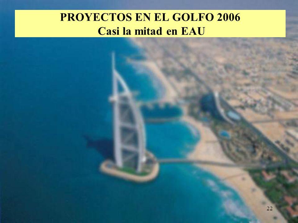 22 PROYECTOS EN EL GOLFO 2006 Casi la mitad en EAU