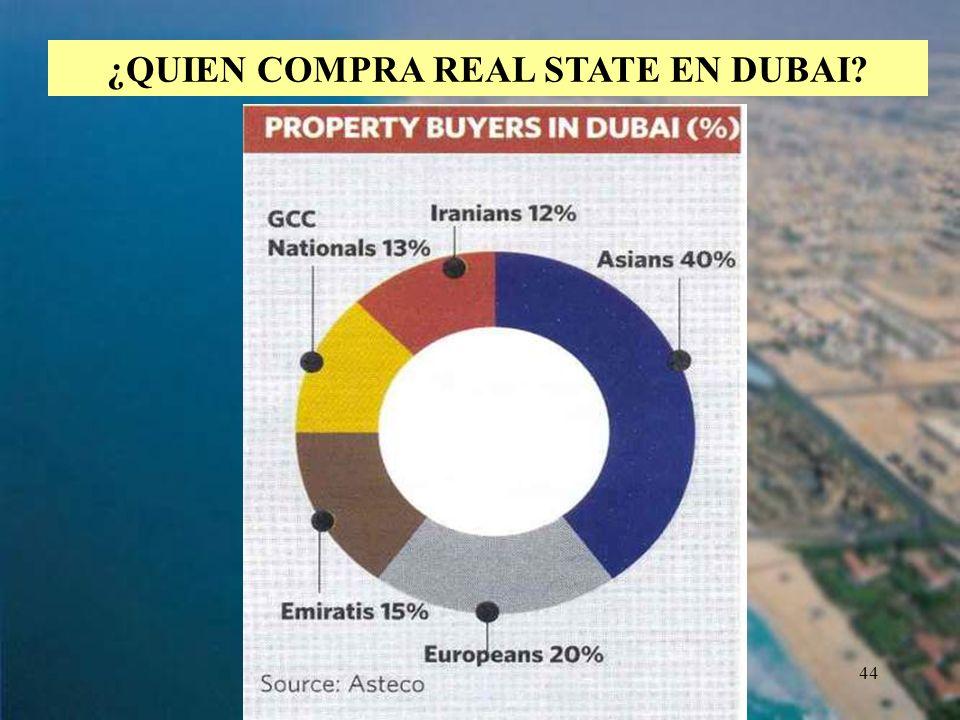 44 ¿QUIEN COMPRA REAL STATE EN DUBAI?