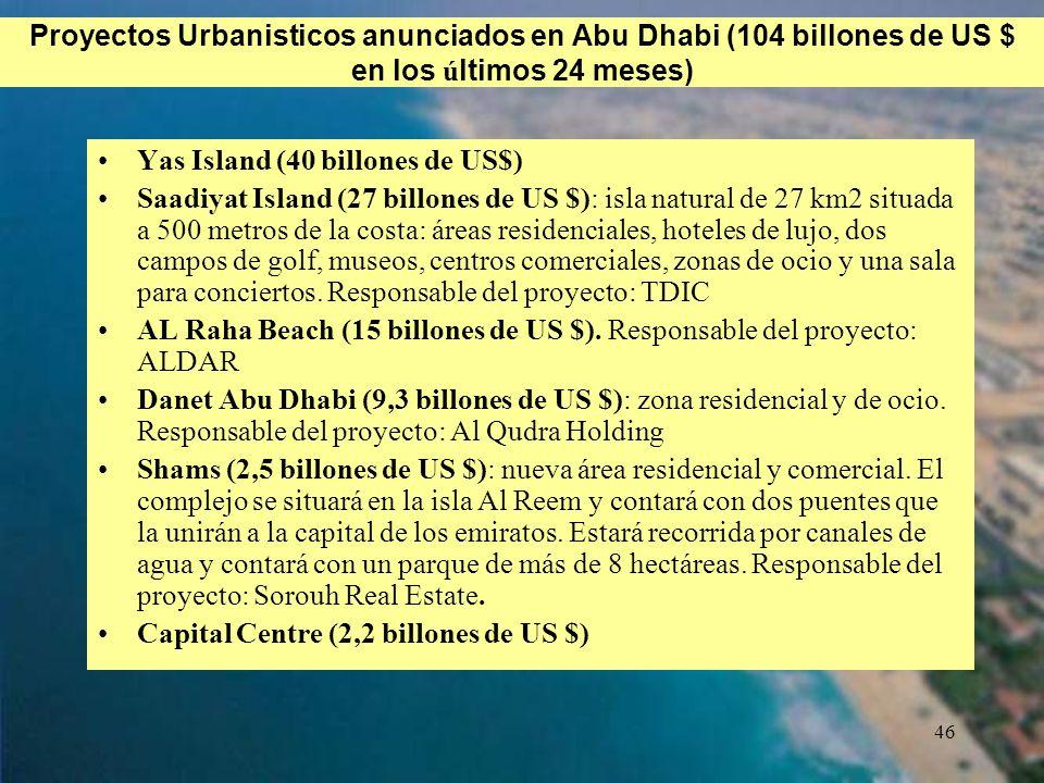 46 Proyectos Urbanisticos anunciados en Abu Dhabi (104 billones de US $ en los ú ltimos 24 meses) Yas Island (40 billones de US$) Saadiyat Island (27