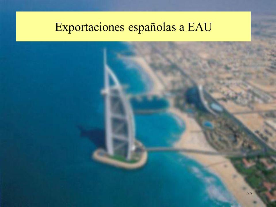 55 Exportaciones españolas a EAU