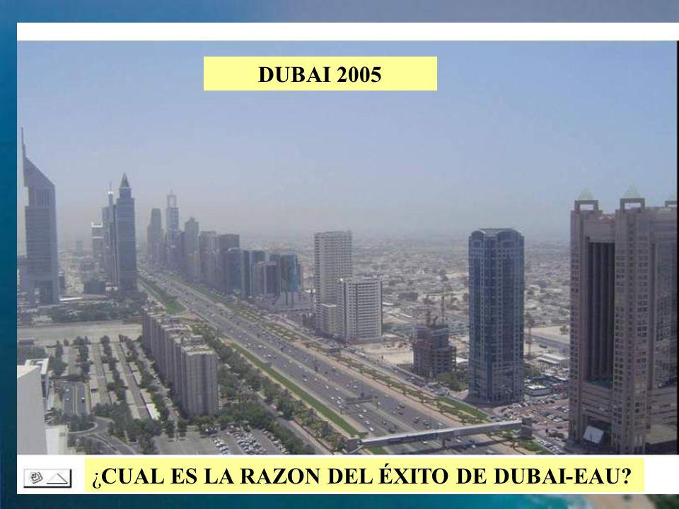 OPORTUNIDADES EN EL MERCADO DE EMIRATOS ARABES UNIDOS Dubai, Enero 2007