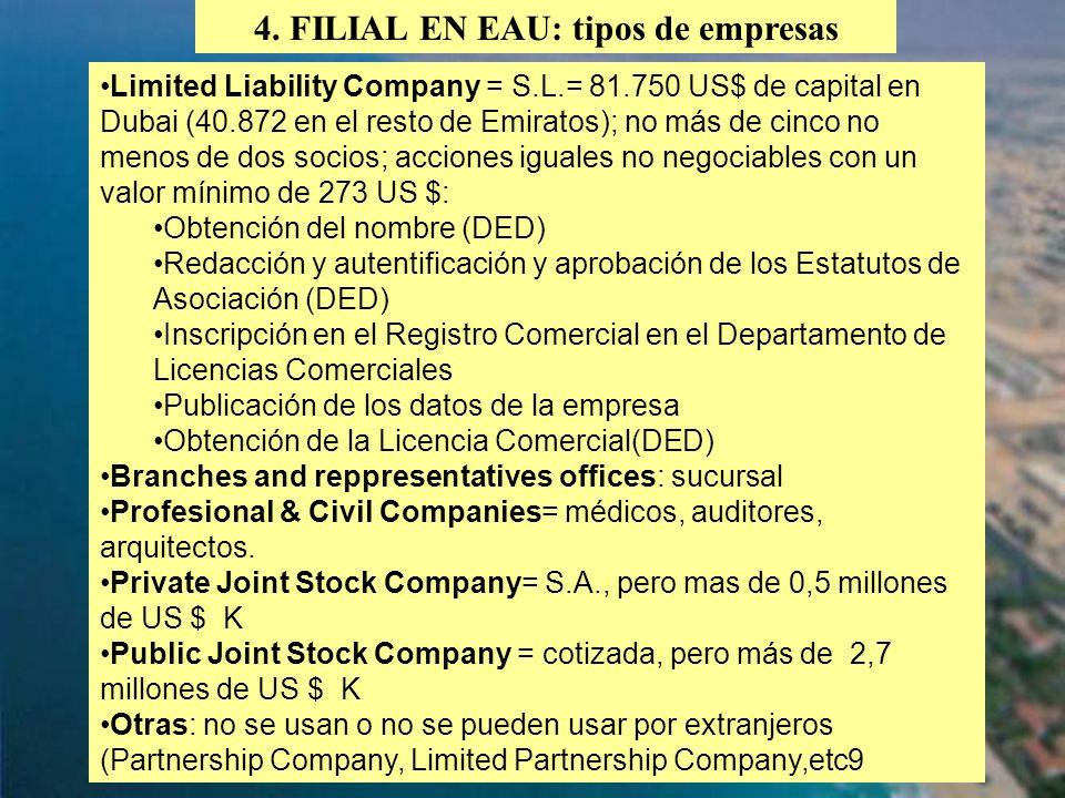 66 4. FILIAL EN EAU: tipos de empresas Limited Liability Company = S.L.= 81.750 US$ de capital en Dubai (40.872 en el resto de Emiratos); no más de ci