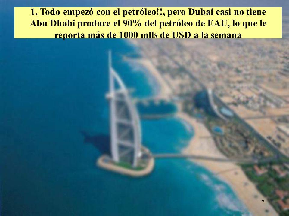 7 1. Todo empezó con el petróleo!!, pero Dubai casi no tiene Abu Dhabi produce el 90% del petróleo de EAU, lo que le reporta más de 1000 mlls de USD a