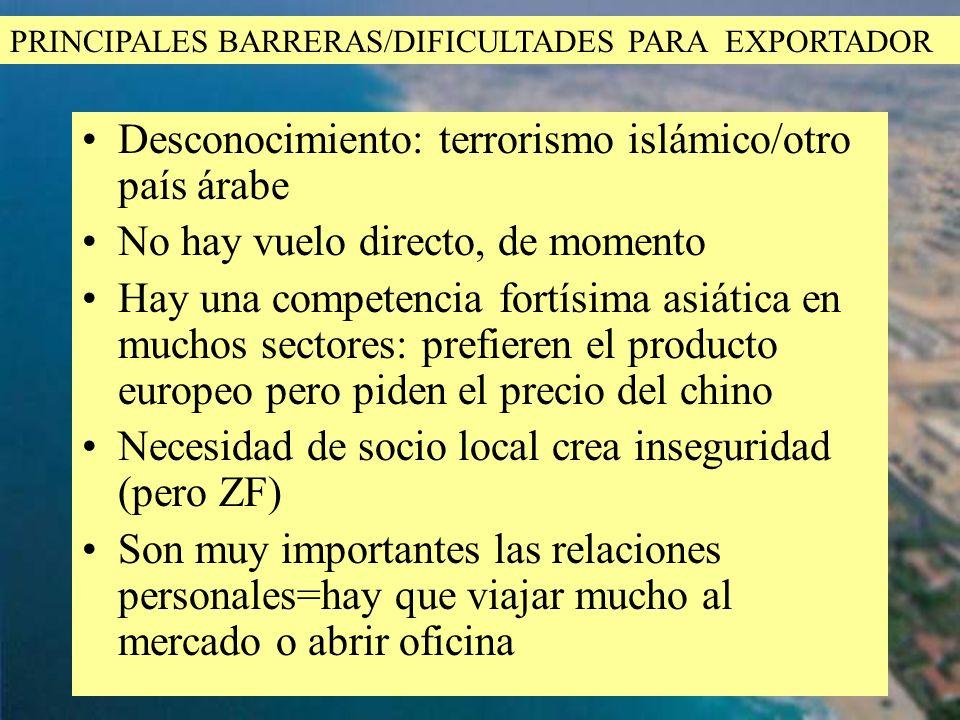76 Desconocimiento: terrorismo islámico/otro país árabe No hay vuelo directo, de momento Hay una competencia fortísima asiática en muchos sectores: pr