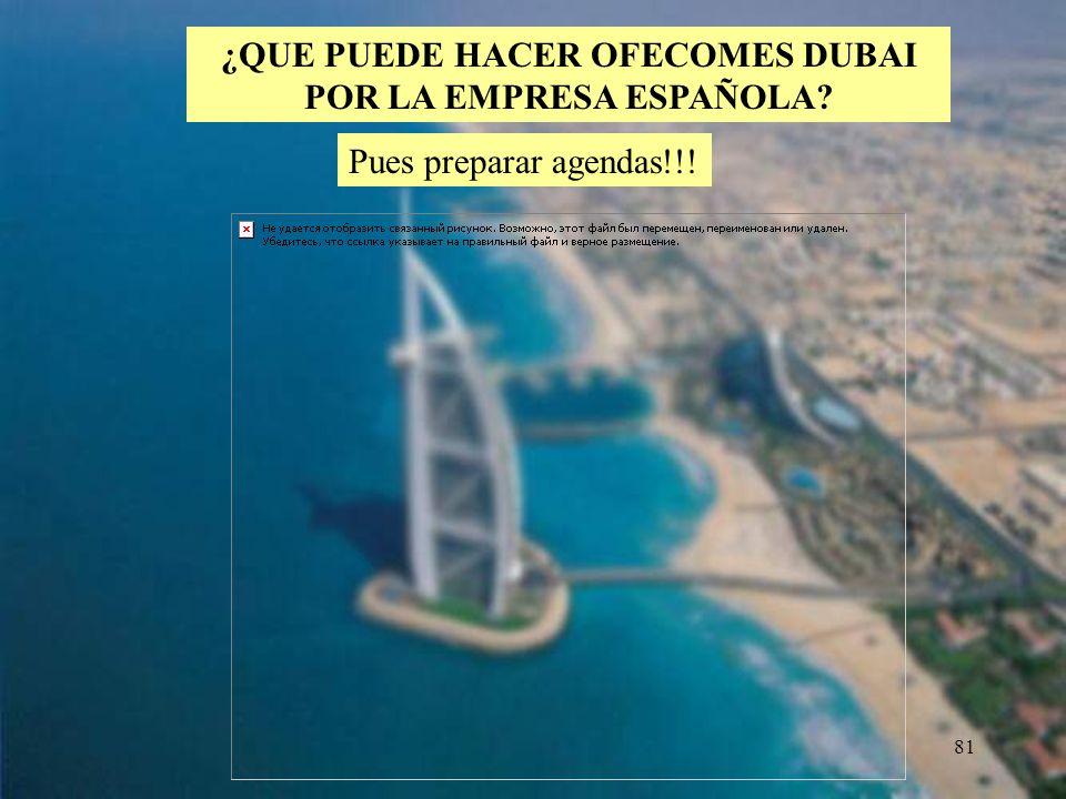 81 ¿QUE PUEDE HACER OFECOMES DUBAI POR LA EMPRESA ESPAÑOLA? Pues preparar agendas!!!