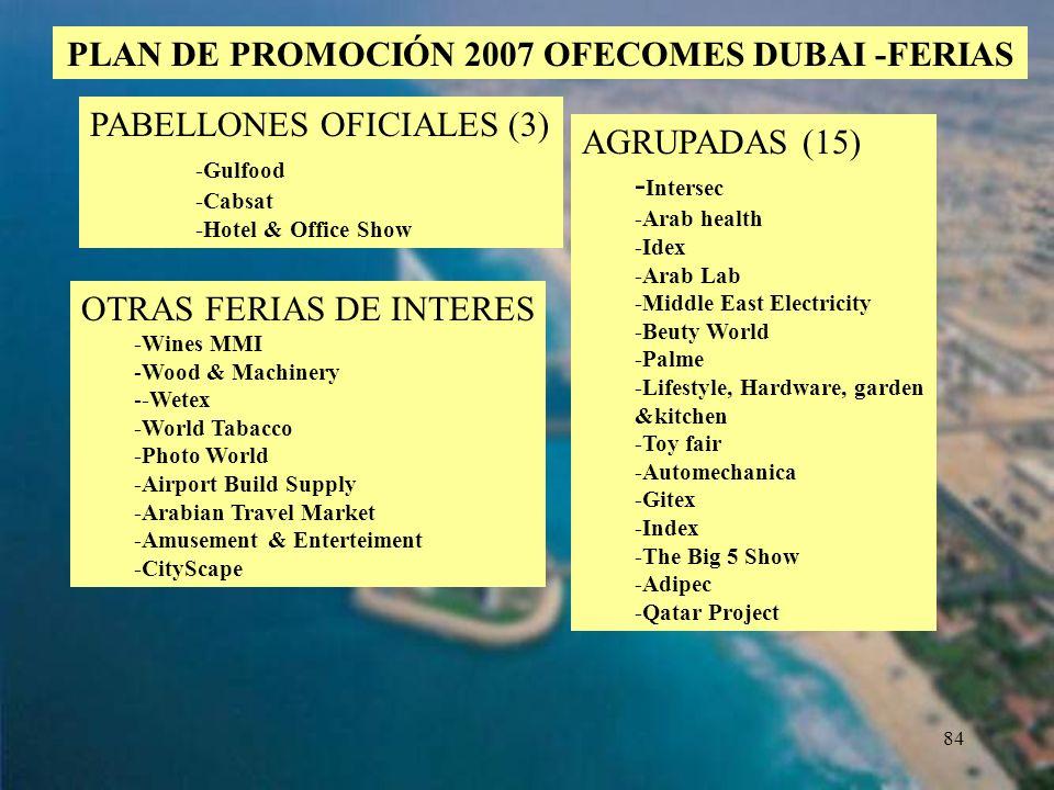 84 PLAN DE PROMOCIÓN 2007 OFECOMES DUBAI -FERIAS PABELLONES OFICIALES (3) -Gulfood -Cabsat -Hotel & Office Show AGRUPADAS (15) - Intersec -Arab health
