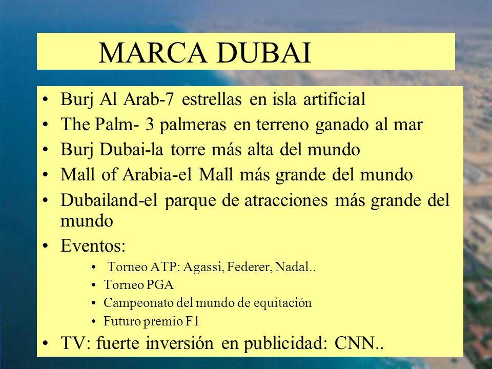 9 MARCA DUBAI Burj Al Arab-7 estrellas en isla artificial The Palm- 3 palmeras en terreno ganado al mar Burj Dubai-la torre más alta del mundo Mall of