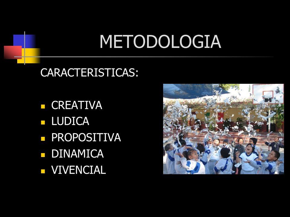 METODOLOGIA CARACTERISTICAS: CREATIVA LUDICA PROPOSITIVA DINAMICA VIVENCIAL