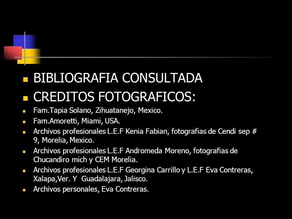 BIBLIOGRAFIA CONSULTADA CREDITOS FOTOGRAFICOS: Fam.Tapia Solano, Zihuatanejo, Mexico. Fam.Amoretti, Miami, USA. Archivos profesionales L.E.F Kenia Fab