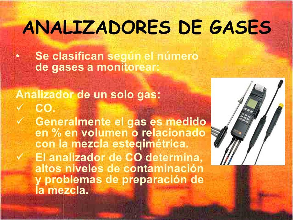 ANALIZADORES DE GASES Se clasifican según el número de gases a monitorear: Analizador de un solo gas: CO. Generalmente el gas es medido en % en volume