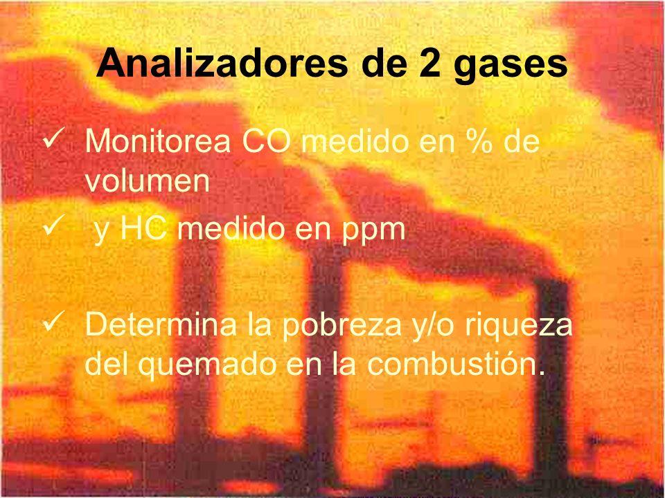 Analizadores de 2 gases Monitorea CO medido en % de volumen y HC medido en ppm Determina la pobreza y/o riqueza del quemado en la combustión.