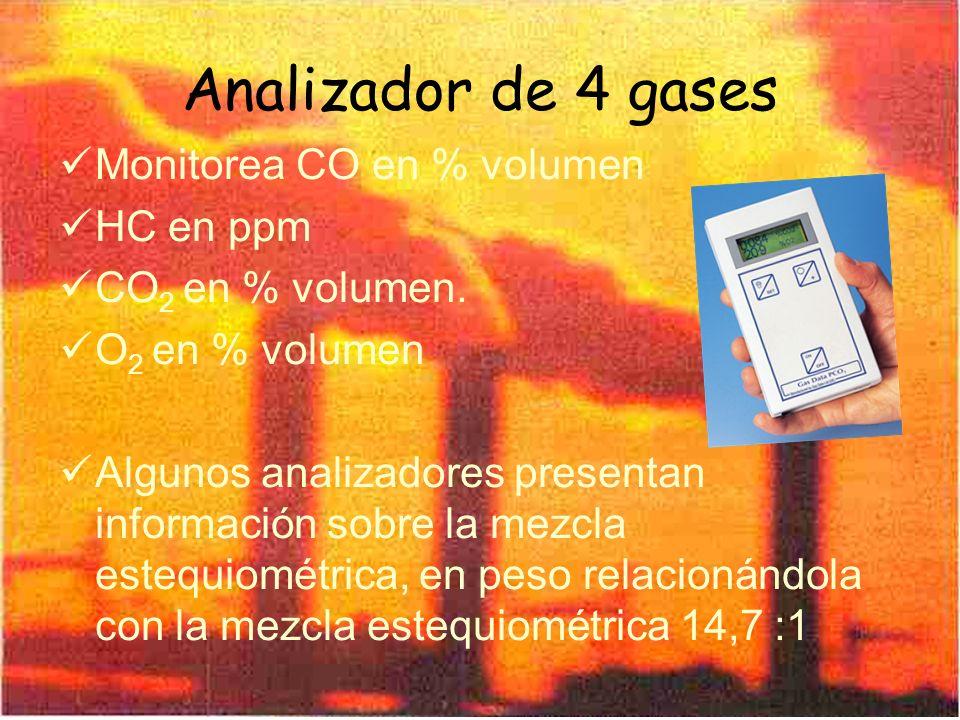 Analizador de 4 gases Monitorea CO en % volumen HC en ppm CO 2 en % volumen. O 2 en % volumen Algunos analizadores presentan información sobre la mezc