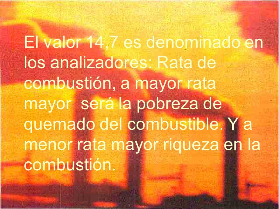 El valor 14,7 es denominado en los analizadores: Rata de combustión, a mayor rata mayor será la pobreza de quemado del combustible. Y a menor rata may