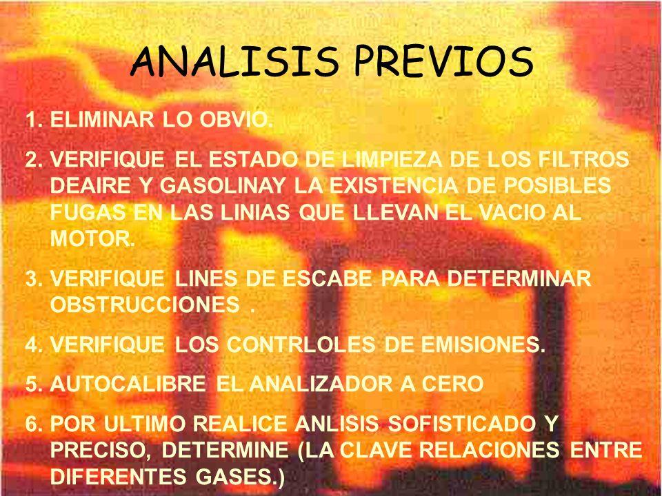ANALISIS PREVIOS 1.ELIMINAR LO OBVIO. 2.VERIFIQUE EL ESTADO DE LIMPIEZA DE LOS FILTROS DEAIRE Y GASOLINAY LA EXISTENCIA DE POSIBLES FUGAS EN LAS LINIA