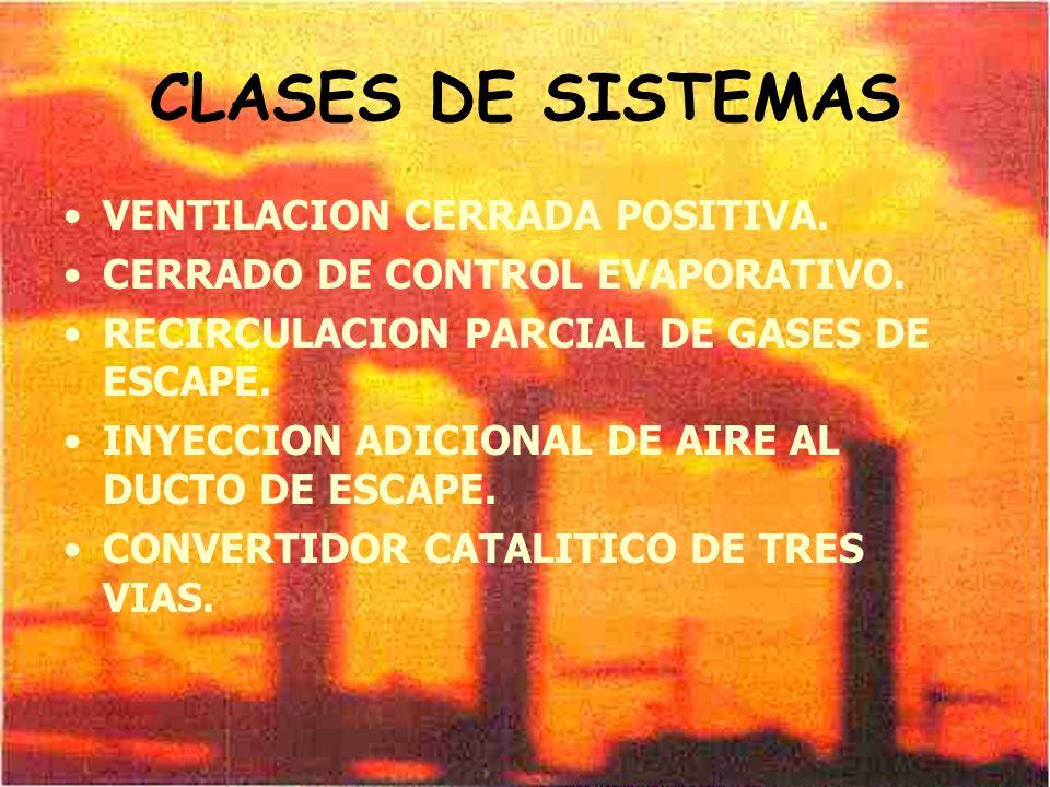 CLASES DE SISTEMAS VENTILACION CERRADA POSITIVA. CERRADO DE CONTROL EVAPORATIVO. RECIRCULACION PARCIAL DE GASES DE ESCAPE. INYECCION ADICIONAL DE AIRE