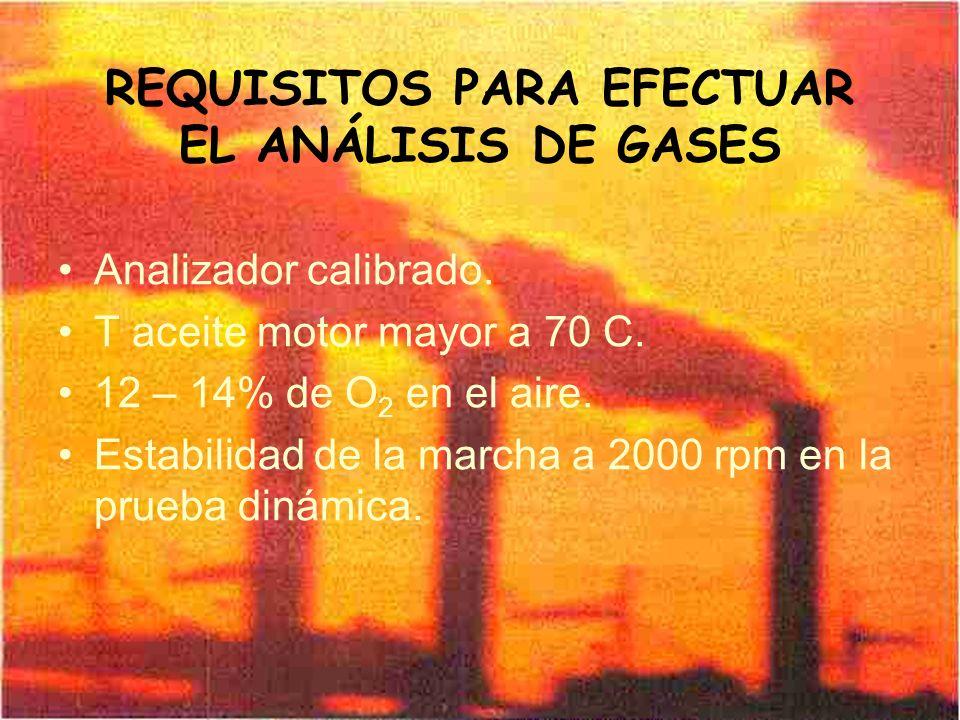 REQUISITOS PARA EFECTUAR EL ANÁLISIS DE GASES Analizador calibrado. T aceite motor mayor a 70 C. 12 – 14% de O 2 en el aire. Estabilidad de la marcha