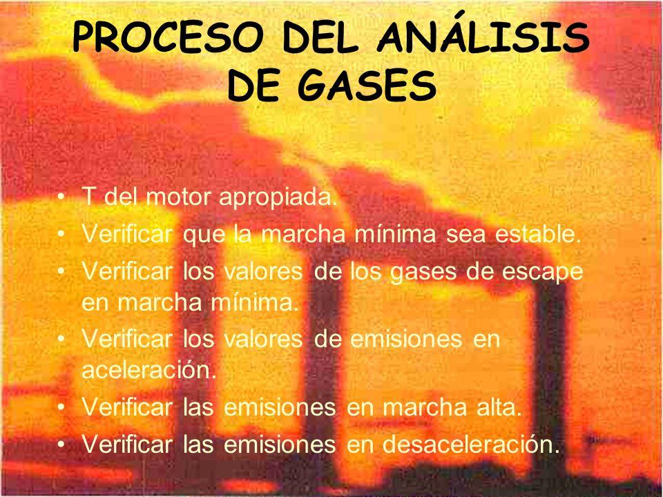 PROCESO DEL ANÁLISIS DE GASES T del motor apropiada. Verificar que la marcha mínima sea estable. Verificar los valores de los gases de escape en march