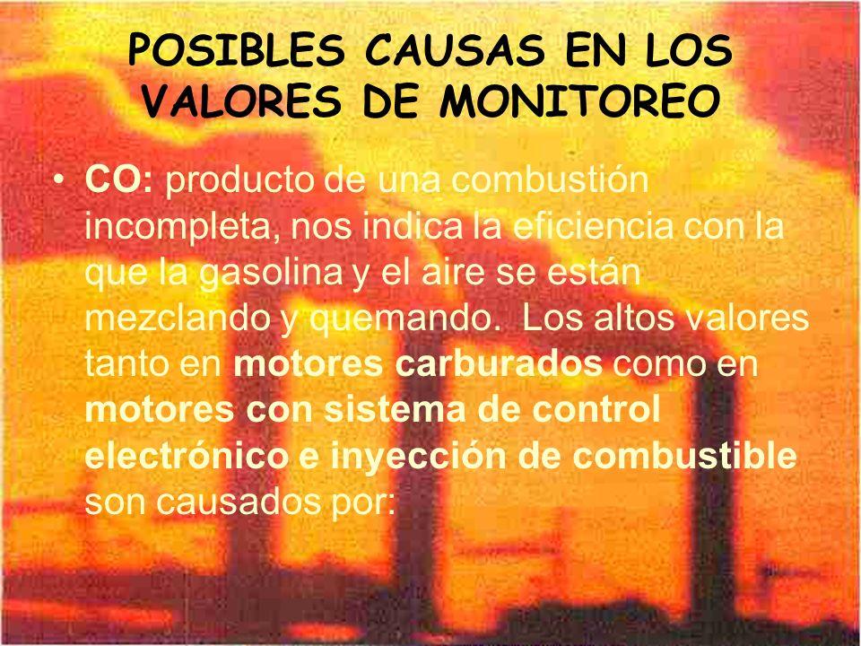 POSIBLES CAUSAS EN LOS VALORES DE MONITOREO CO: producto de una combustión incompleta, nos indica la eficiencia con la que la gasolina y el aire se es