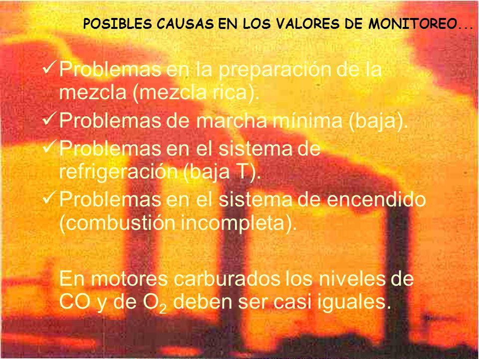 POSIBLES CAUSAS EN LOS VALORES DE MONITOREO... Problemas en la preparación de la mezcla (mezcla rica). Problemas de marcha mínima (baja). Problemas en