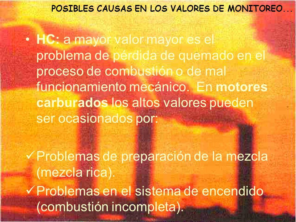 POSIBLES CAUSAS EN LOS VALORES DE MONITOREO... HC: a mayor valor mayor es el problema de pérdida de quemado en el proceso de combustión o de mal funci