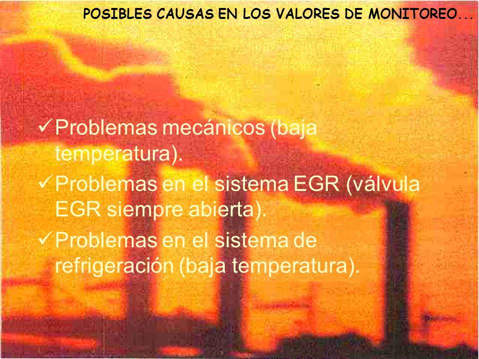 POSIBLES CAUSAS EN LOS VALORES DE MONITOREO... Problemas mecánicos (baja temperatura). Problemas en el sistema EGR (válvula EGR siempre abierta). Prob