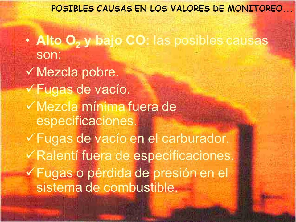 POSIBLES CAUSAS EN LOS VALORES DE MONITOREO... Alto O 2 y bajo CO: las posibles causas son: Mezcla pobre. Fugas de vacío. Mezcla mínima fuera de espec