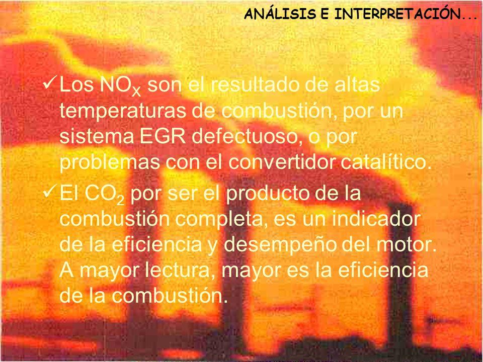 ANÁLISIS E INTERPRETACIÓN... Los NO X son el resultado de altas temperaturas de combustión, por un sistema EGR defectuoso, o por problemas con el conv