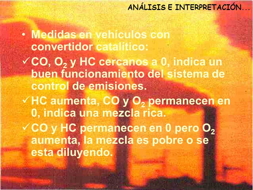 ANÁLISIS E INTERPRETACIÓN... Medidas en vehículos con convertidor catalítico: CO, O 2 y HC cercanos a 0, indica un buen funcionamiento del sistema de