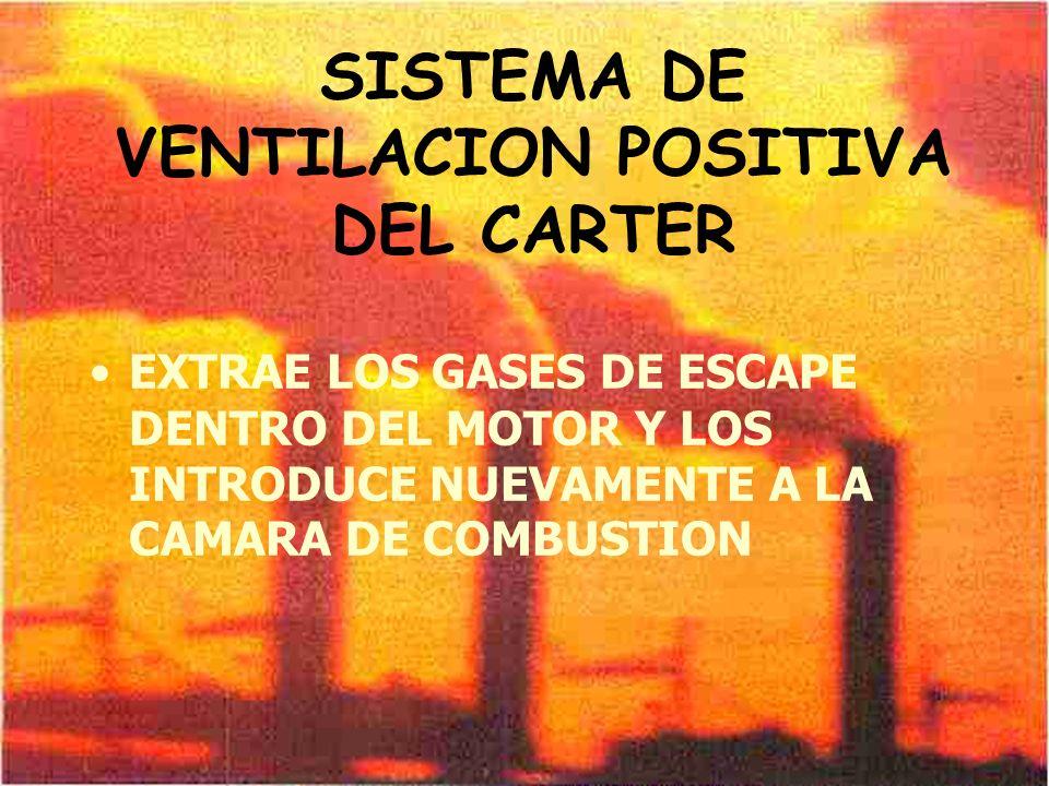 SISTEMA DE VENTILACION POSITIVA DEL CARTER EXTRAE LOS GASES DE ESCAPE DENTRO DEL MOTOR Y LOS INTRODUCE NUEVAMENTE A LA CAMARA DE COMBUSTION