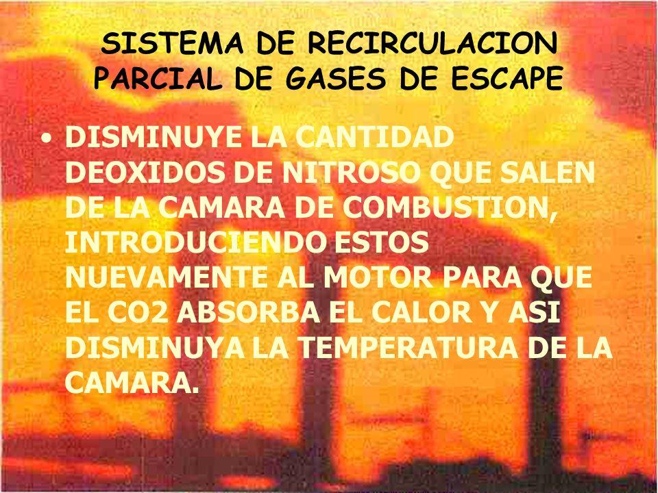 SISTEMA DE RECIRCULACION PARCIAL DE GASES DE ESCAPE DISMINUYE LA CANTIDAD DEOXIDOS DE NITROSO QUE SALEN DE LA CAMARA DE COMBUSTION, INTRODUCIENDO ESTO