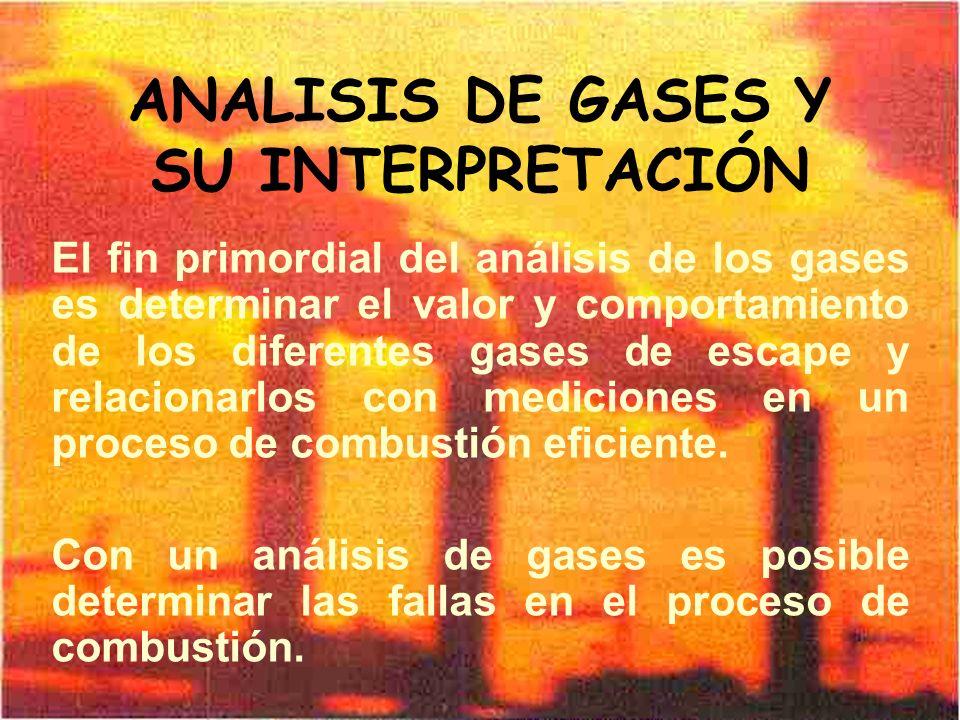 ANALISIS DE GASES Y SU INTERPRETACIÓN El fin primordial del análisis de los gases es determinar el valor y comportamiento de los diferentes gases de e
