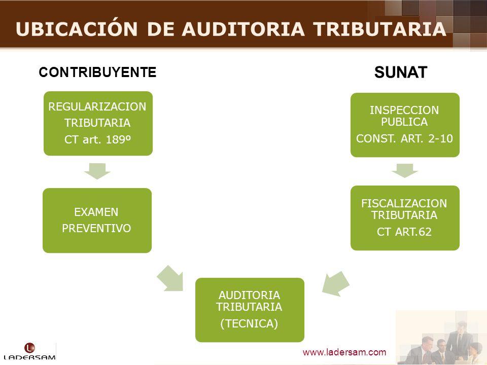 www.ladersam.com UBICACIÓN DE AUDITORIA TRIBUTARIA REGULARIZACION TRIBUTARIA CT art. 189º EXAMEN PREVENTIVO INSPECCION PUBLICA CONST. ART. 2-10 FISCAL