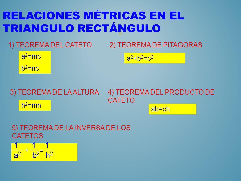 7 RELACIONES MÉTRICAS EN EL TRIANGULO RECTÁNGULO 5) TEOREMA DE LA INVERSA DE LOS CATETOS nm c A C B b a h 1 1 1 a 2 b 2 h 2 +=
