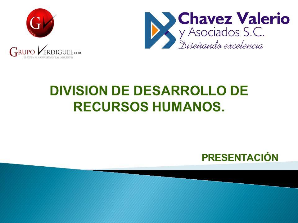 DIVISION DE DESARROLLO DE RECURSOS HUMANOS. PRESENTACIÓN