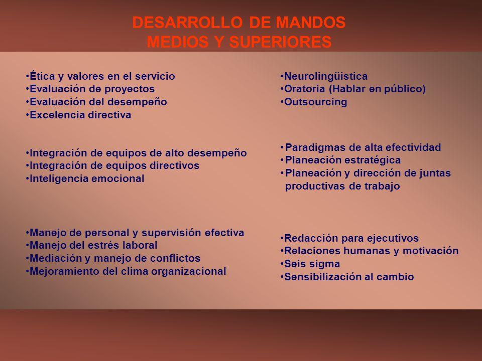 CUMINIUCACION DE ALTO RENDIMIENTO PARA LA CALIDAD.