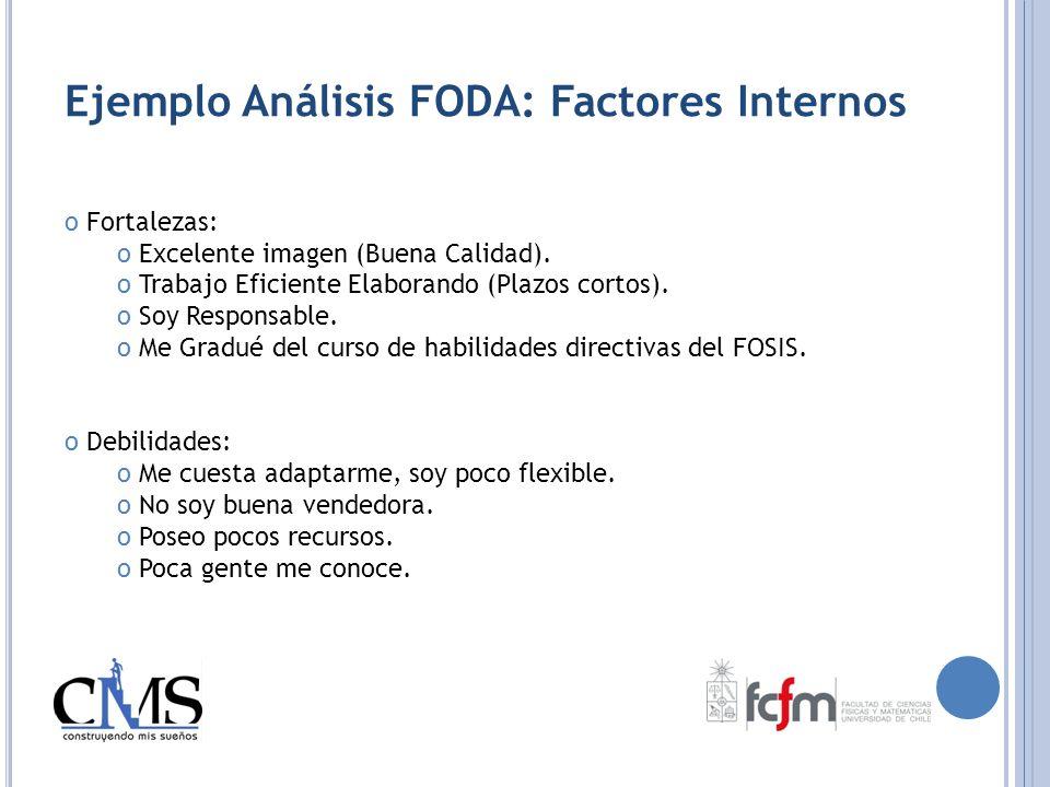 Ejemplo Análisis FODA: Factores Internos o Fortalezas: o Excelente imagen (Buena Calidad). o Trabajo Eficiente Elaborando (Plazos cortos). o Soy Respo