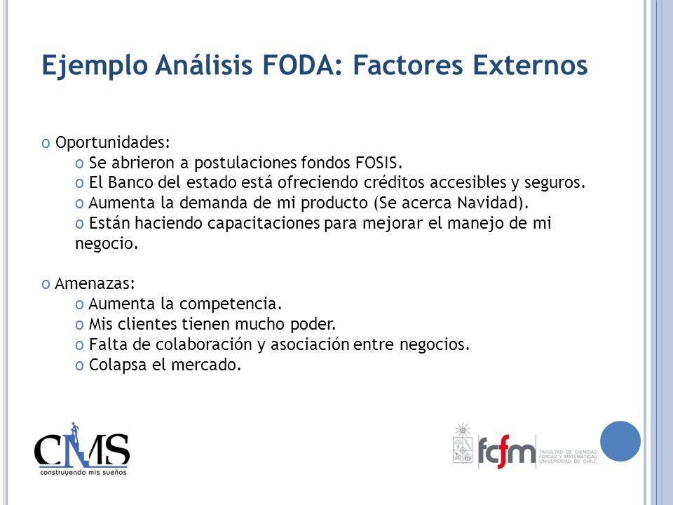 Ejemplo Análisis FODA: Factores Externos o Oportunidades: o Se abrieron a postulaciones fondos FOSIS. o El Banco del estado está ofreciendo créditos a