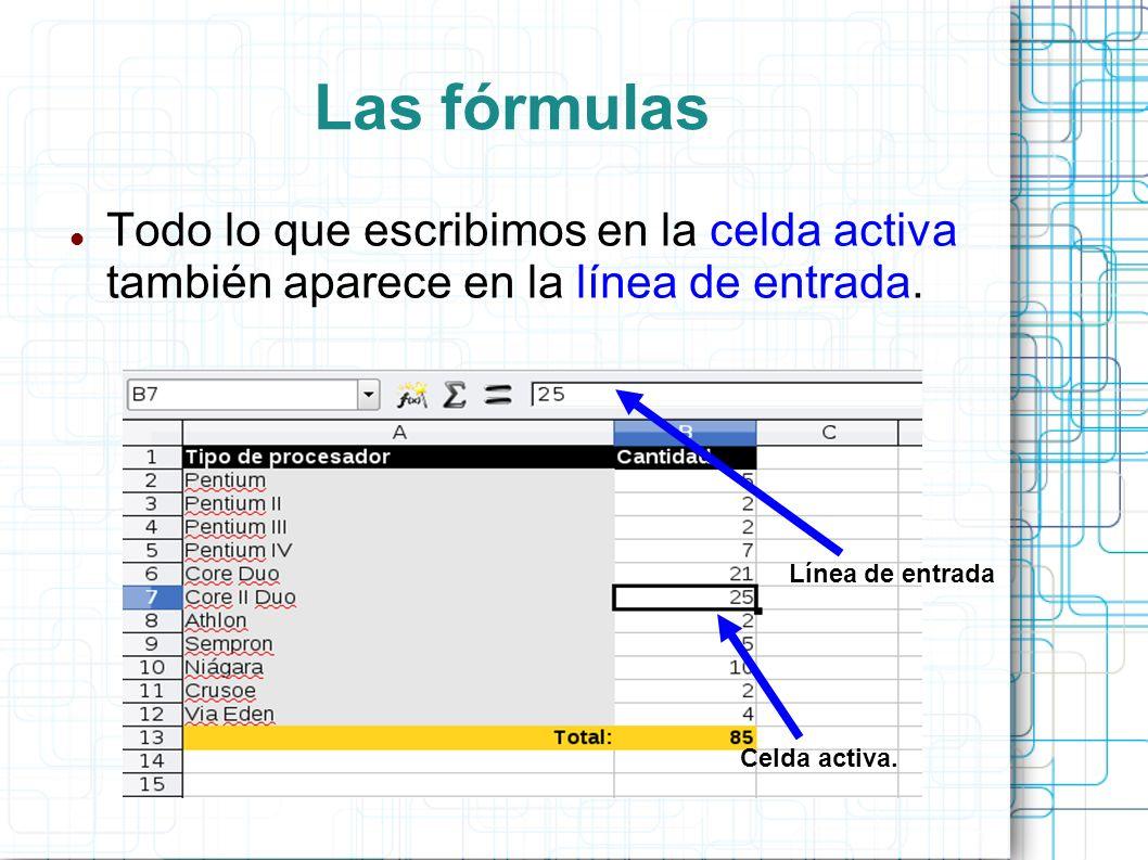 Las fórmulas Todo lo que escribimos en la celda activa también aparece en la línea de entrada. Celda activa. Línea de entrada