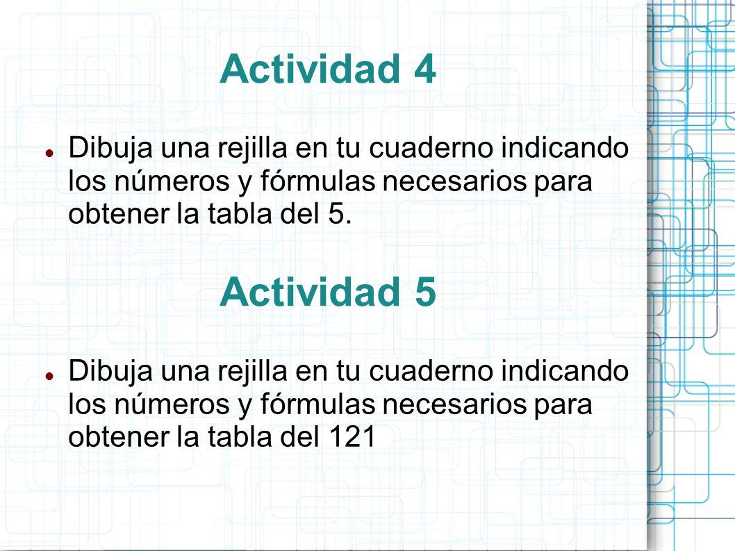 Actividad 4 Dibuja una rejilla en tu cuaderno indicando los números y fórmulas necesarios para obtener la tabla del 5. Actividad 5 Dibuja una rejilla