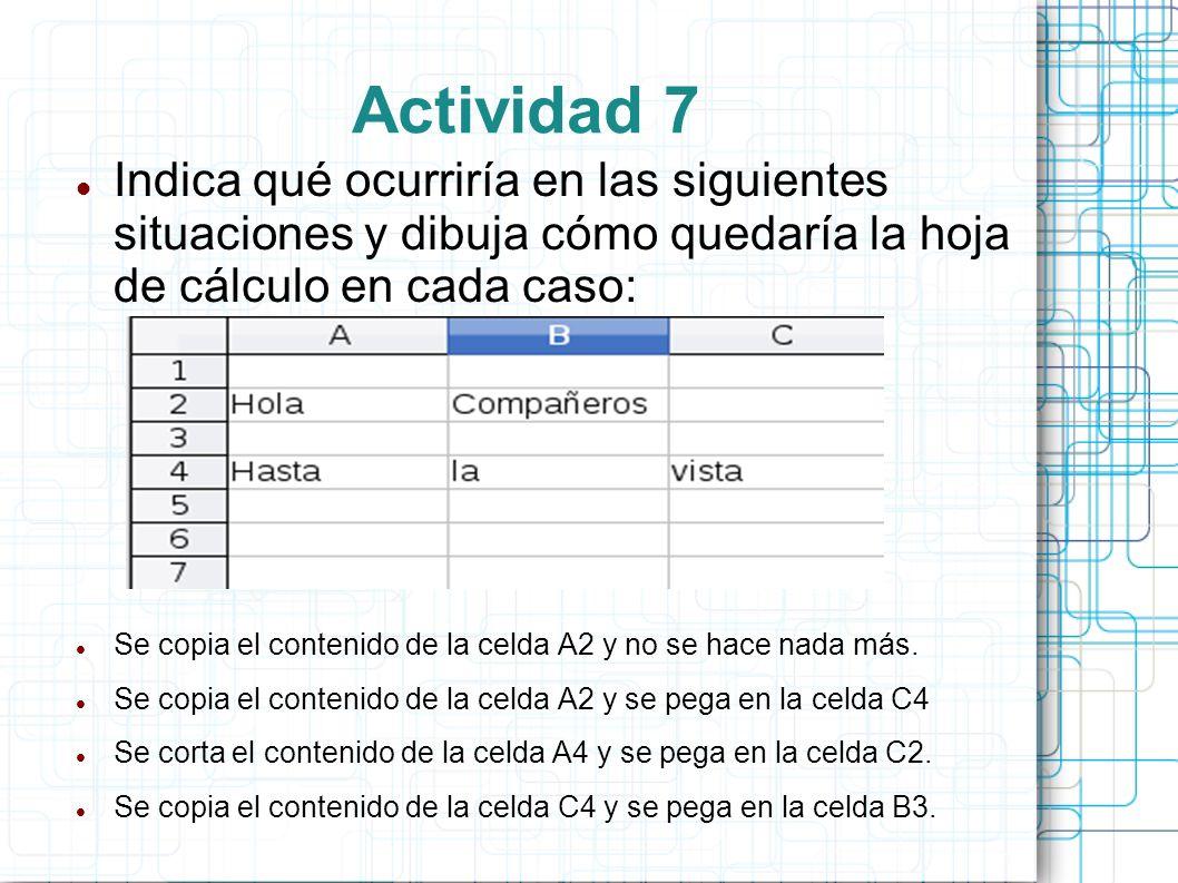 Actividad 7 Indica qué ocurriría en las siguientes situaciones y dibuja cómo quedaría la hoja de cálculo en cada caso: Se copia el contenido de la cel