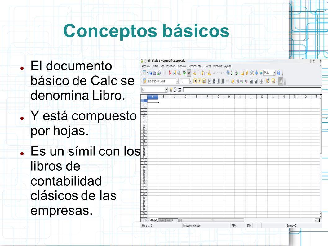 Conceptos básicos El documento básico de Calc se denomina Libro. Y está compuesto por hojas. Es un símil con los libros de contabilidad clásicos de la
